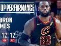 Lebron James Electric Perfromance vs. The Lakers