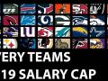 Every Team's 2019 Salary Cap Space from Most to Least